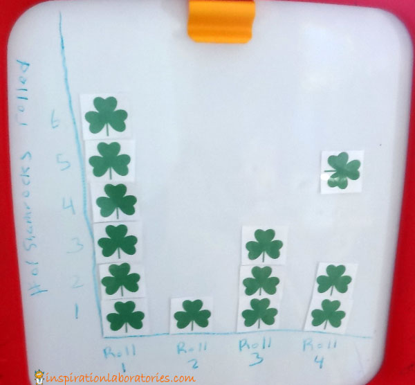 Shamrock Graphing for St. Patrick's Day