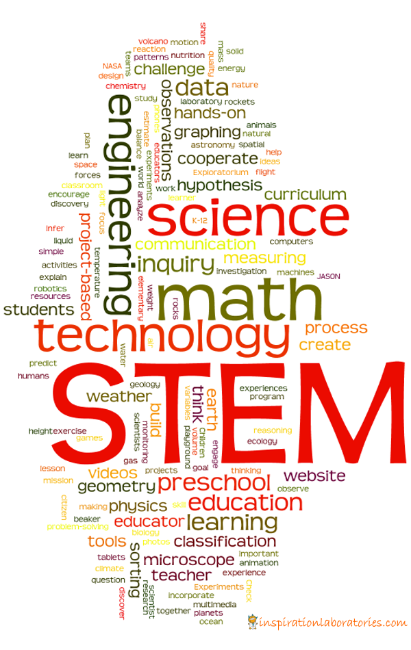 STEM Curriculum Resources