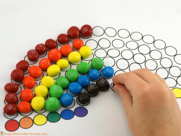 M&M's rainbow dot page