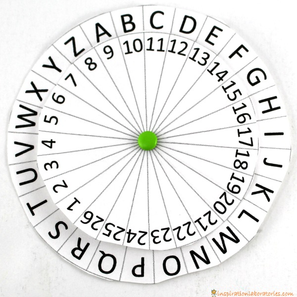 Adorable image pertaining to cipher wheel printable