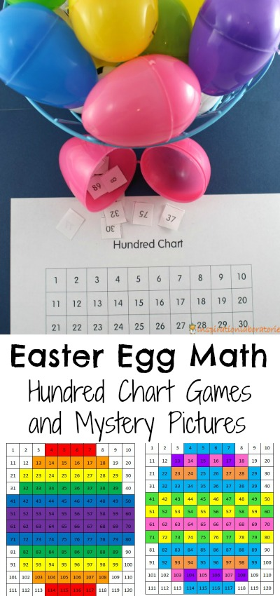 Play fun Easter egg math games with a hundred chart. Practice number recognition, counting, using a hundred chart, and reveal mystery pictures.